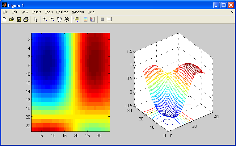 Image Processing - Bicubic Spline Interpolation | GIASSA NET