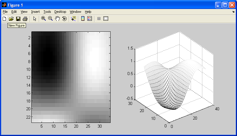 Image Processing - Bicubic Spline Interpolation | GIASSA NET
