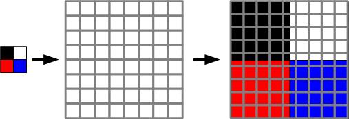 Image Processing - Nearest Neighbour Interpolation | GIASSA NET