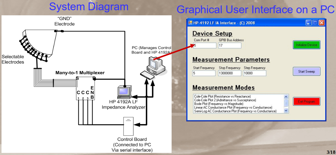 System overview.