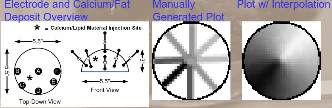 Generated plots.
